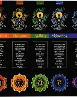 Encens Goloka 7 Chakras